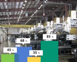 Мониторинг и диспетчеризация на промышленном предприятии. Современное оборудование и технологии в металлообработке.